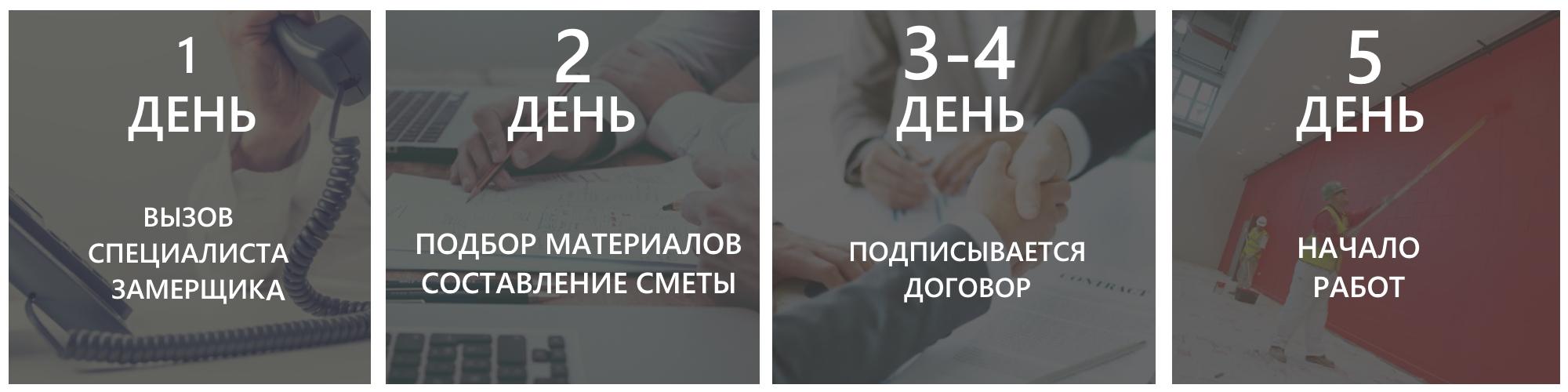 etapi-rabot-po-remontu-ofisnih-pomeshenii